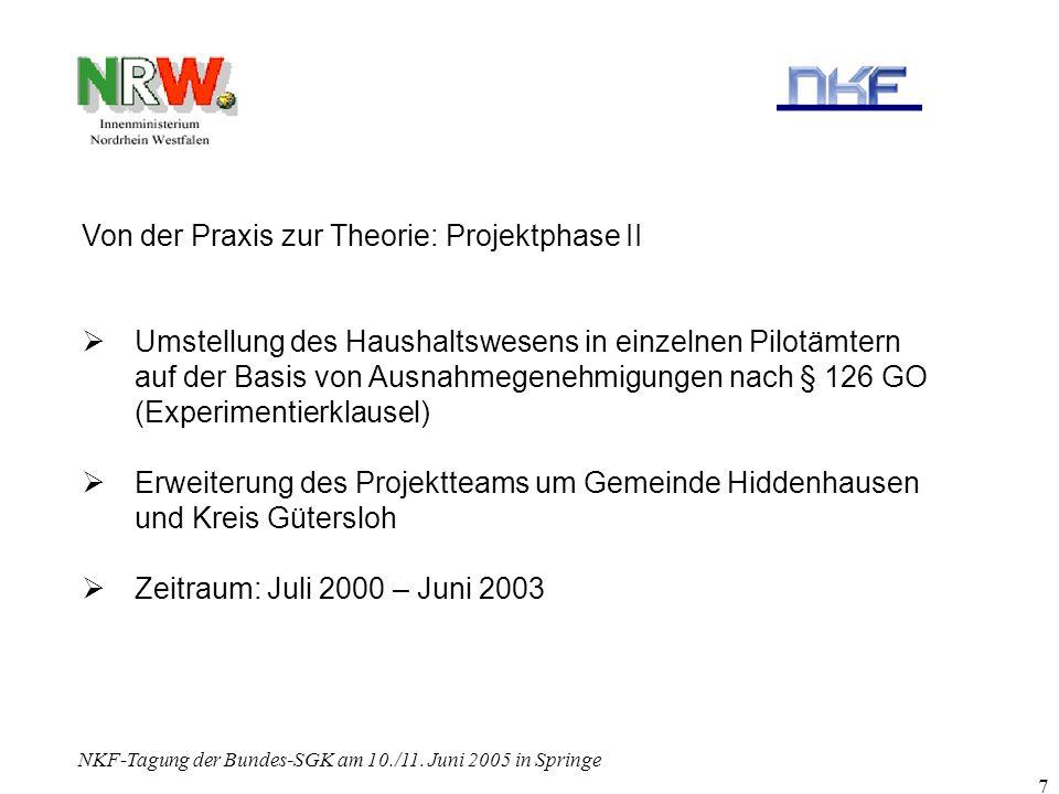 NKF-Tagung der Bundes-SGK am 10./11. Juni 2005 in Springe