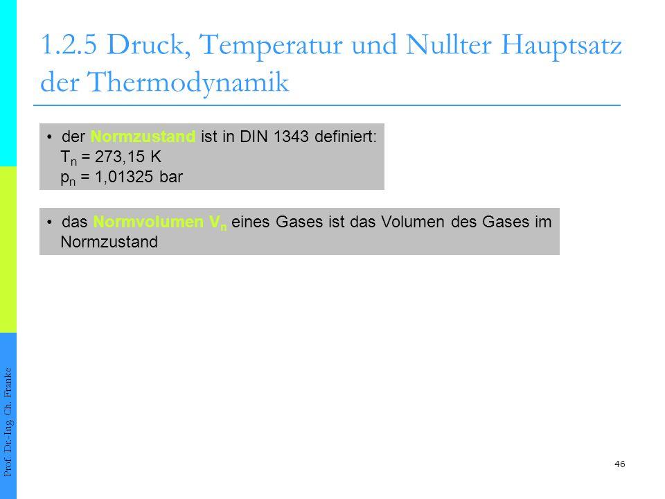 1.2.5 Druck, Temperatur und Nullter Hauptsatz der Thermodynamik