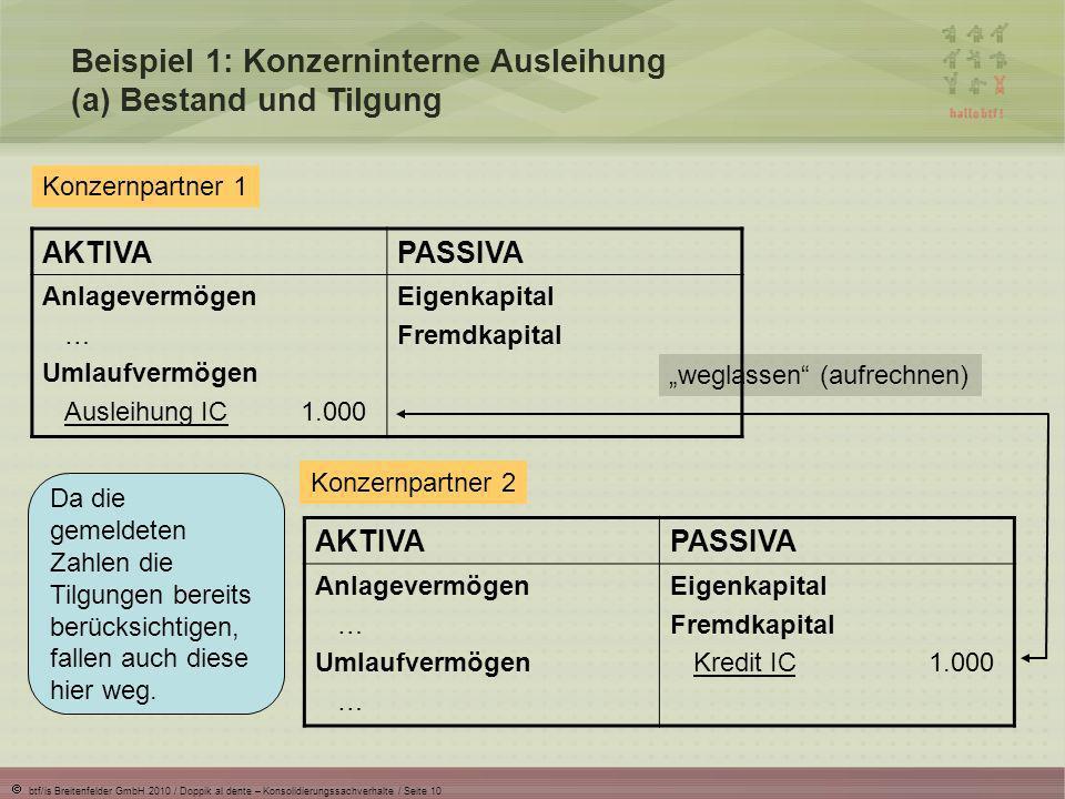 Beispiel 1: Konzerninterne Ausleihung (a) Bestand und Tilgung