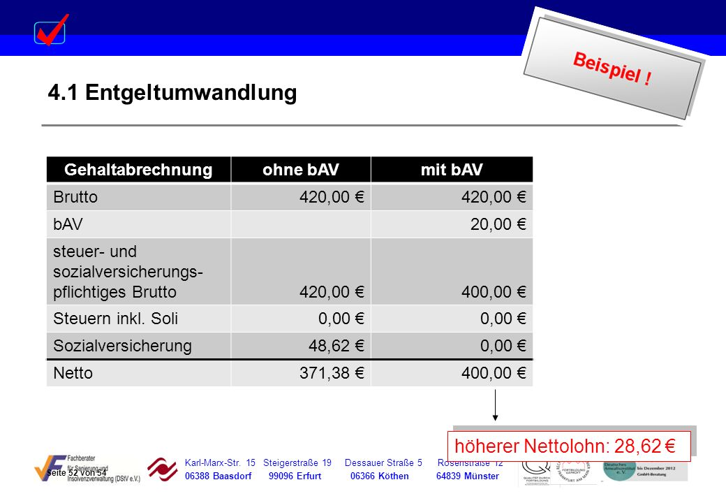 4.1 Entgeltumwandlung höherer Nettolohn: 28,62 € Gehaltabrechnung