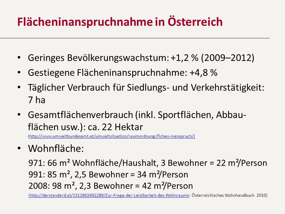 Flächeninanspruchnahme in Österreich