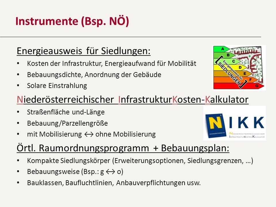 Instrumente (Bsp. NÖ) Energieausweis für Siedlungen: