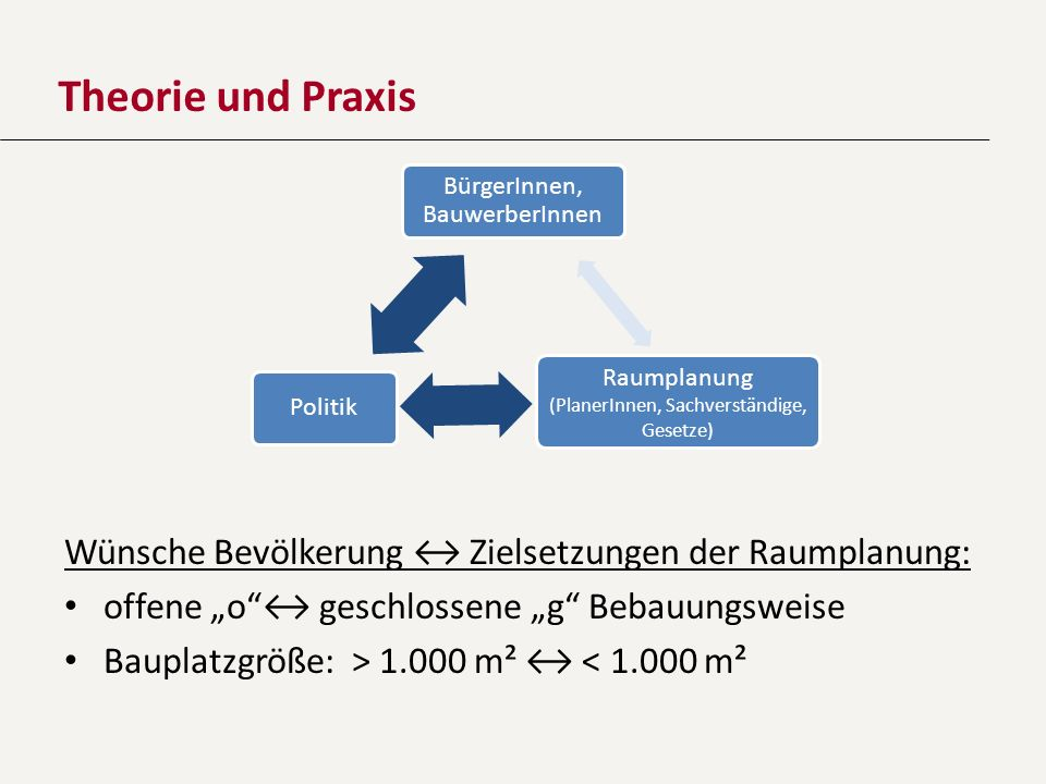 Theorie und Praxis BürgerInnen, BauwerberInnen. Raumplanung (PlanerInnen, Sachverständige, Gesetze)