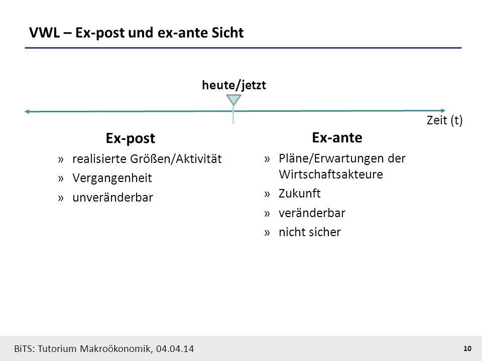 VWL – Ex-post und ex-ante Sicht