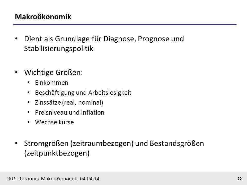 Dient als Grundlage für Diagnose, Prognose und Stabilisierungspolitik