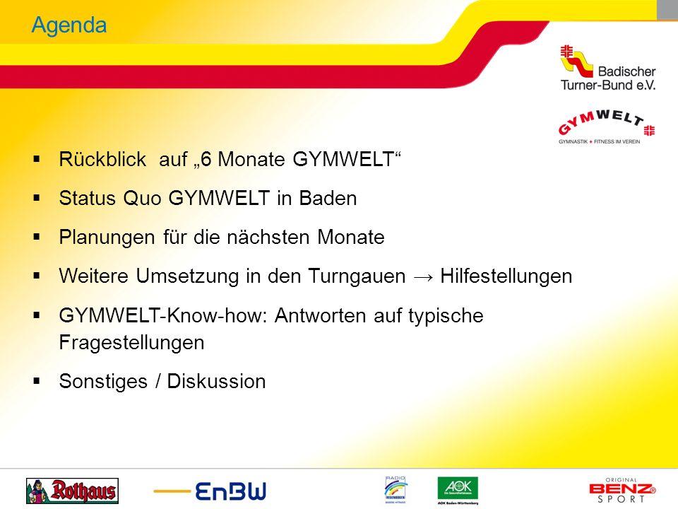 """Agenda Rückblick auf """"6 Monate GYMWELT Status Quo GYMWELT in Baden"""