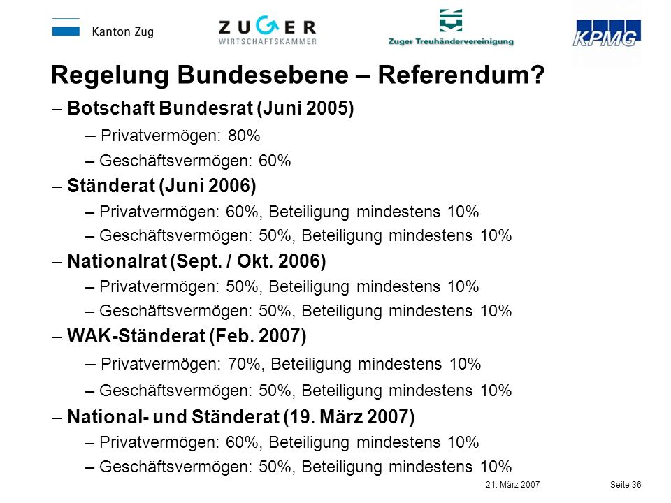 Regelung Bundesebene – Referendum