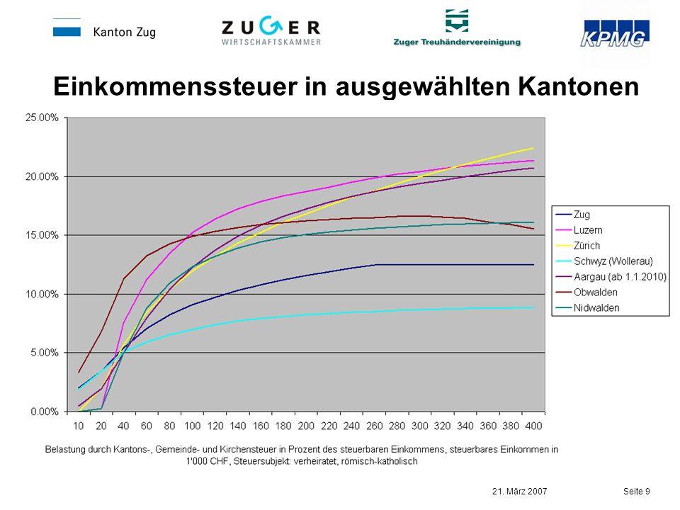 Einkommenssteuer in ausgewählten Kantonen