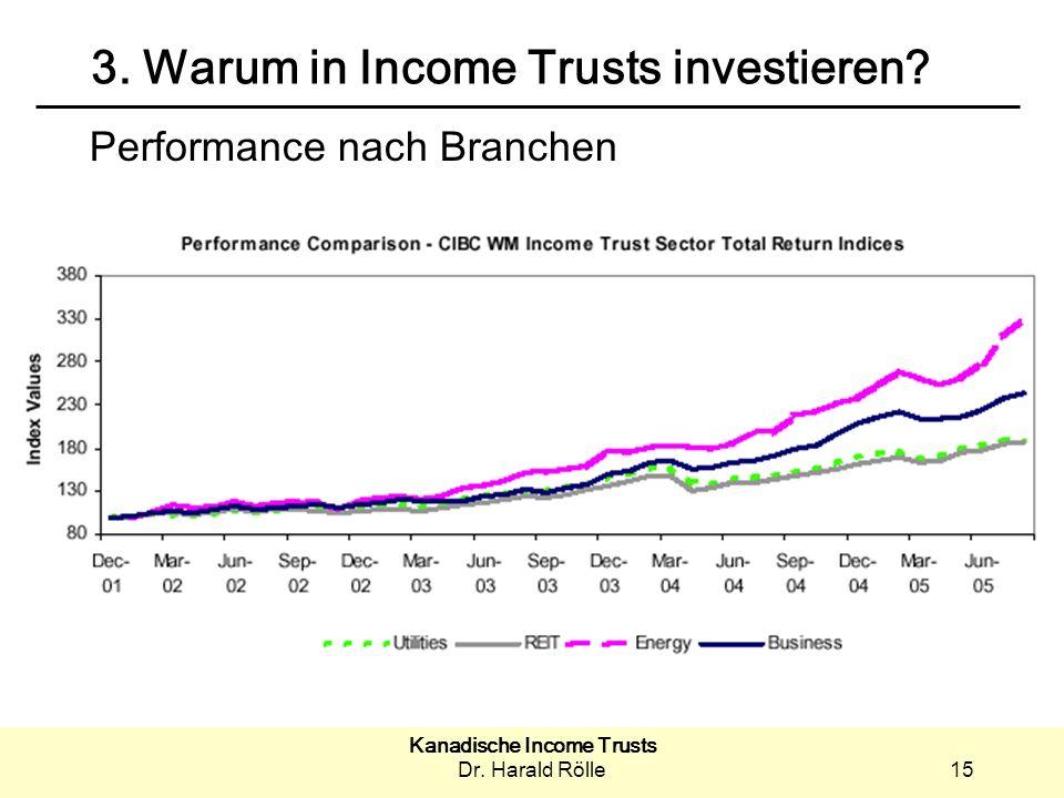 3. Warum in Income Trusts investieren
