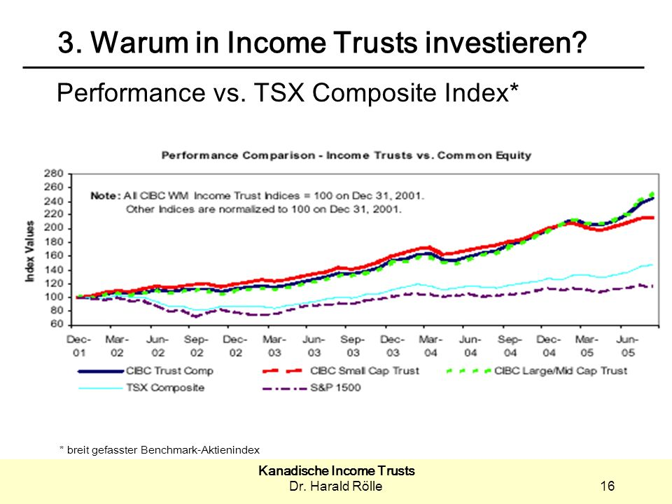 3. Warum in Income Trusts investieren