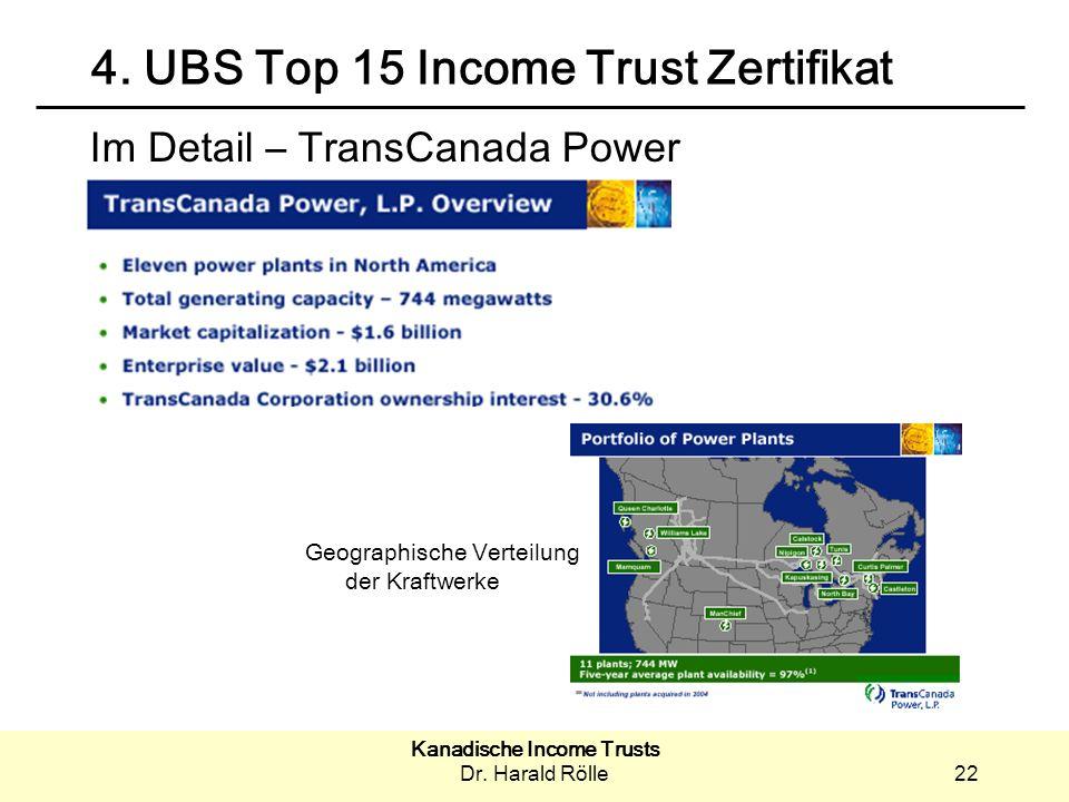 4. UBS Top 15 Income Trust Zertifikat