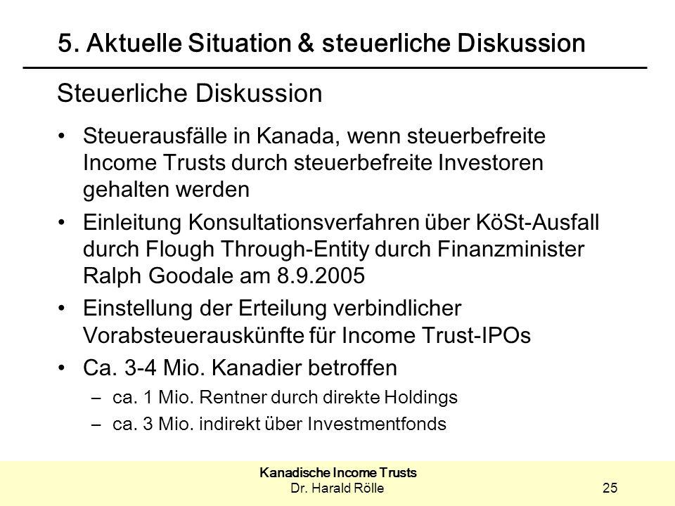 5. Aktuelle Situation & steuerliche Diskussion