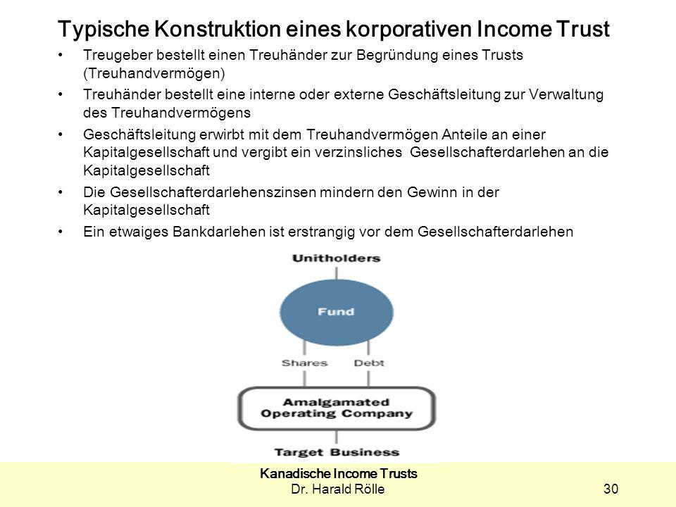 Kanadische Income Trusts