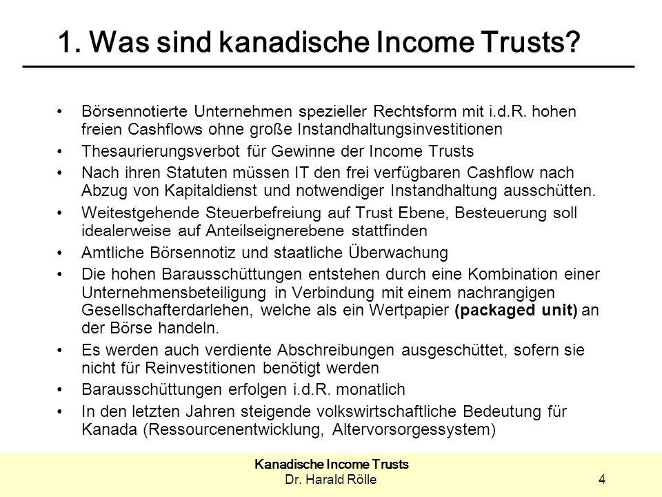1. Was sind kanadische Income Trusts