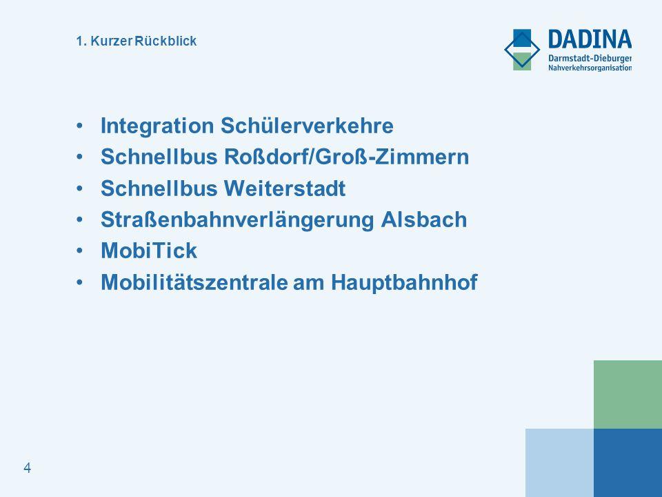 Integration Schülerverkehre Schnellbus Roßdorf/Groß-Zimmern