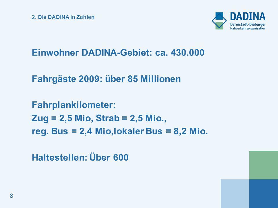 Einwohner DADINA-Gebiet: ca. 430.000 Fahrgäste 2009: über 85 Millionen