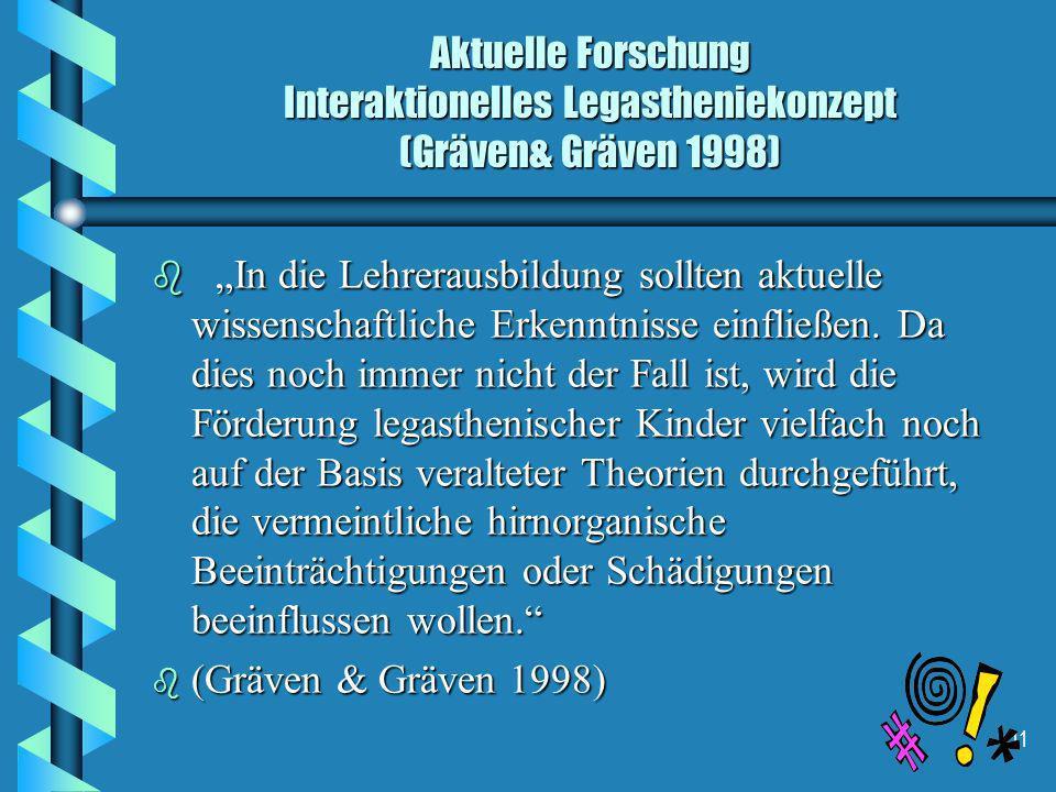 Aktuelle Forschung Interaktionelles Legastheniekonzept (Gräven& Gräven 1998)
