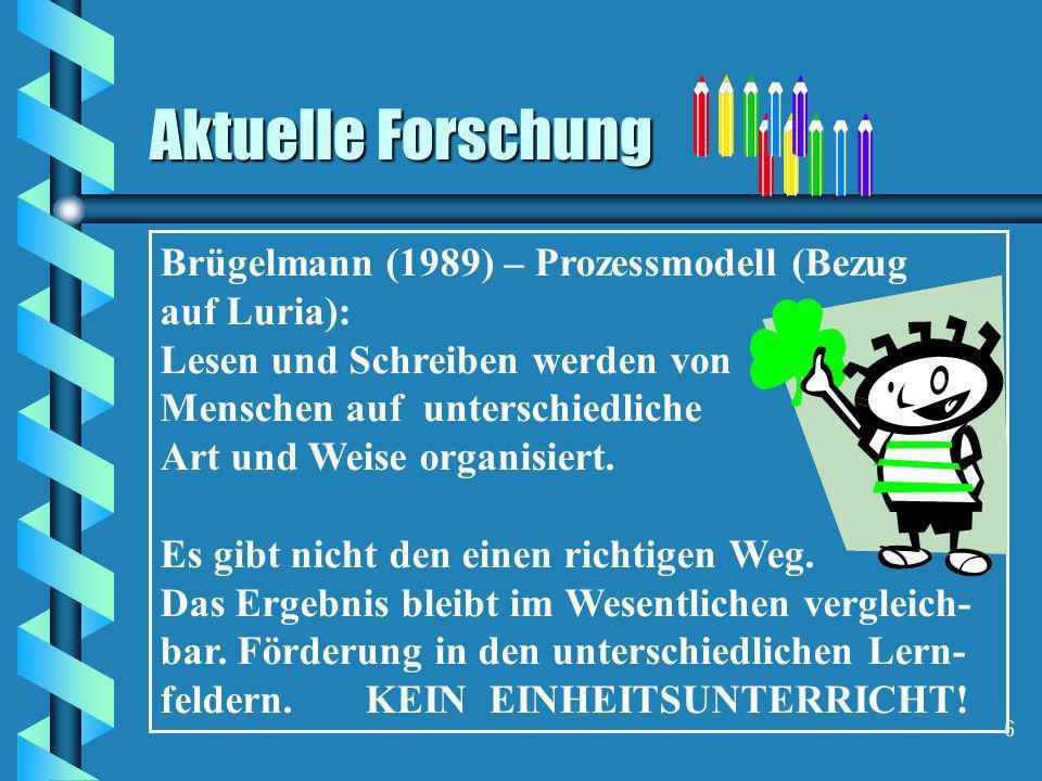 Aktuelle Forschung Brügelmann (1989) – Prozessmodell (Bezug