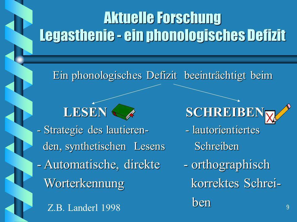 Aktuelle Forschung Legasthenie - ein phonologisches Defizit