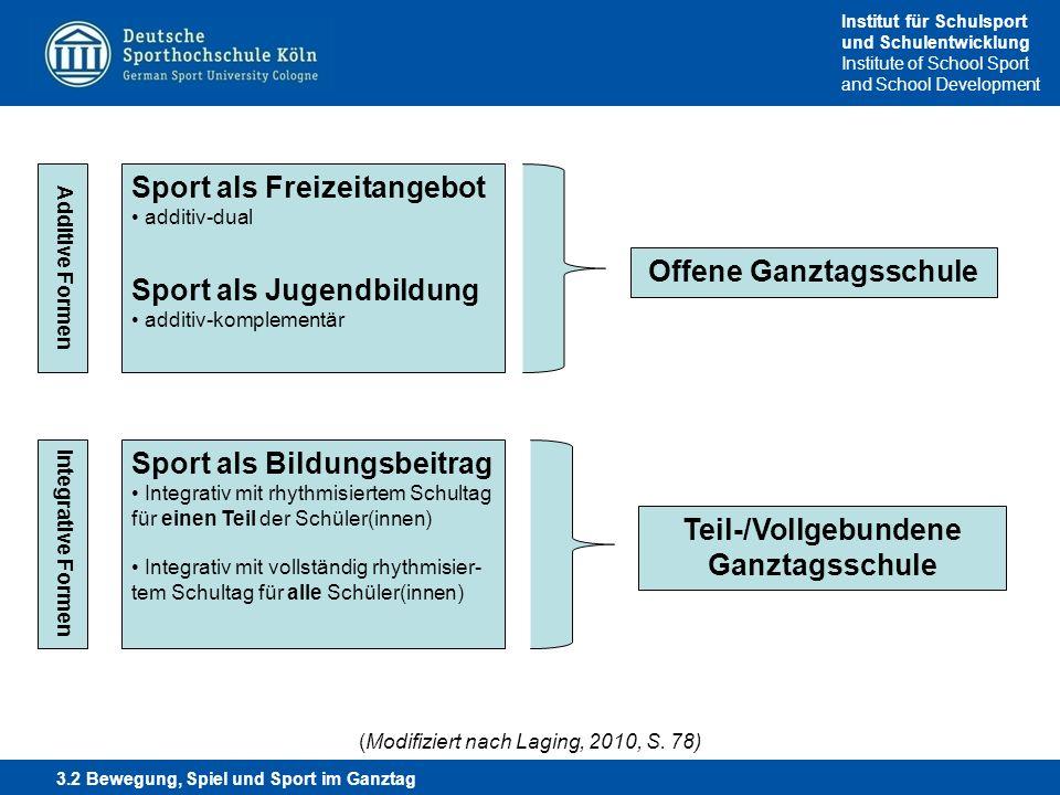 Offene Ganztagsschule Teil-/Vollgebundene Ganztagsschule