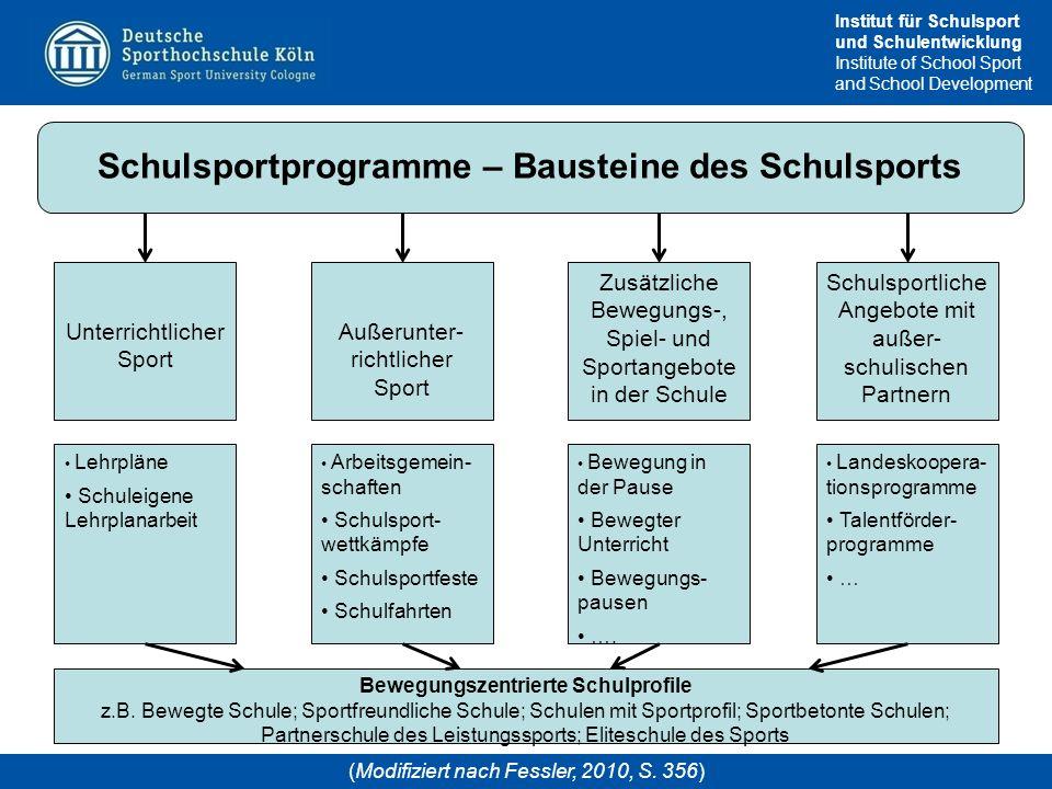 Schulsportprogramme – Bausteine des Schulsports