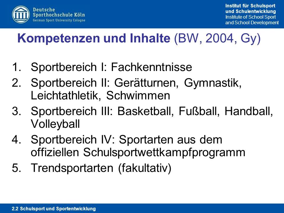 Kompetenzen und Inhalte (BW, 2004, Gy)