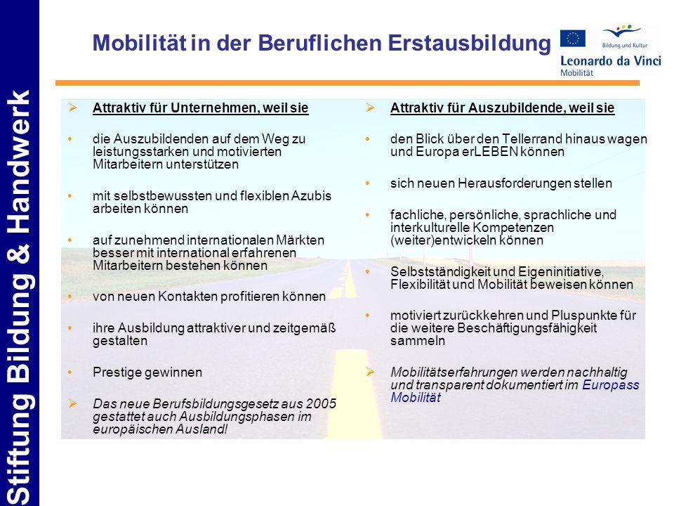 Mobilität in der Beruflichen Erstausbildung