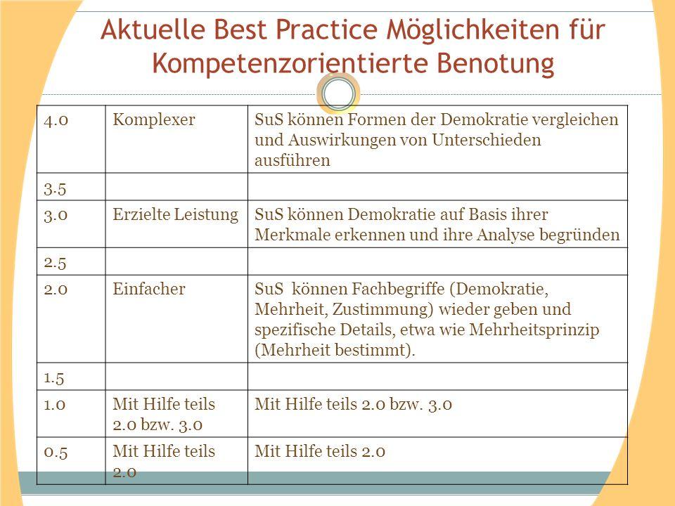 Aktuelle Best Practice Möglichkeiten für Kompetenzorientierte Benotung