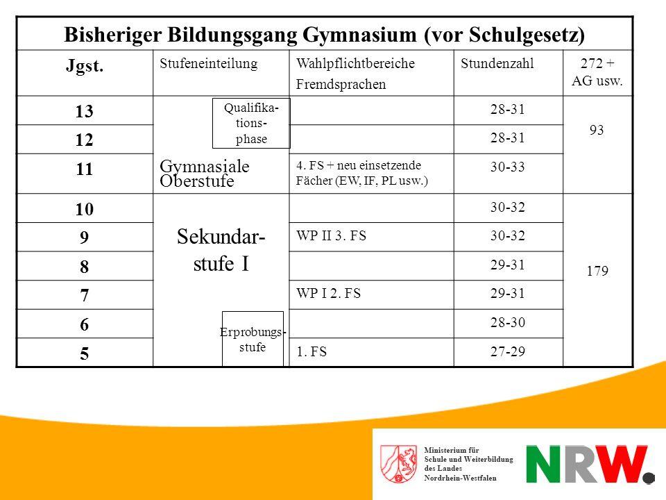 Bisheriger Bildungsgang Gymnasium (vor Schulgesetz)