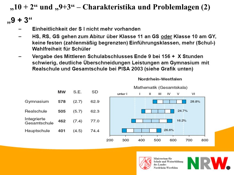 """""""10 + 2 und """"9+3 – Charakteristika und Problemlagen (2)"""