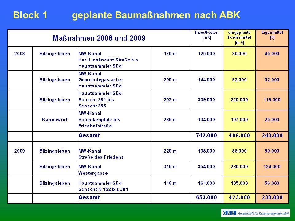 Block 1 geplante Baumaßnahmen nach ABK