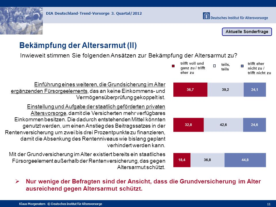 Die Details: DIA-Befragung, 19. Welle: 1.017 Personen, Online