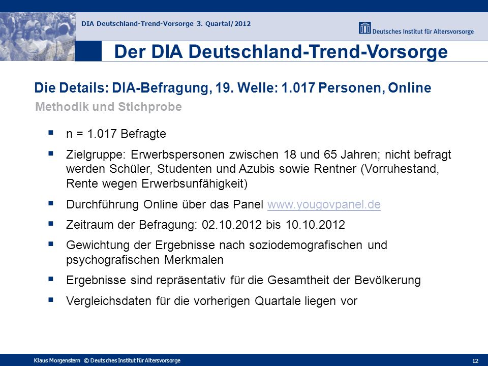 Kontakt DIA-Vorsorge-Index Quartalsweises Reporting
