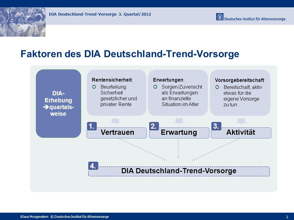 Die Details: Der DIA Deutschland-Trend-Vorsorge