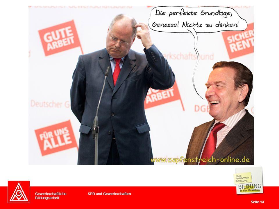 SPD und Gewerkschaften