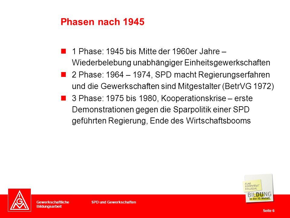 Phasen nach 1945 1 Phase: 1945 bis Mitte der 1960er Jahre – Wiederbelebung unabhängiger Einheitsgewerkschaften.
