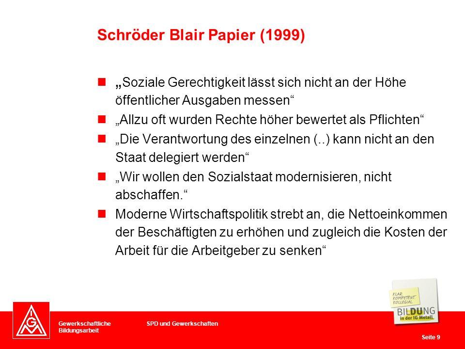 Schröder Blair Papier (1999)