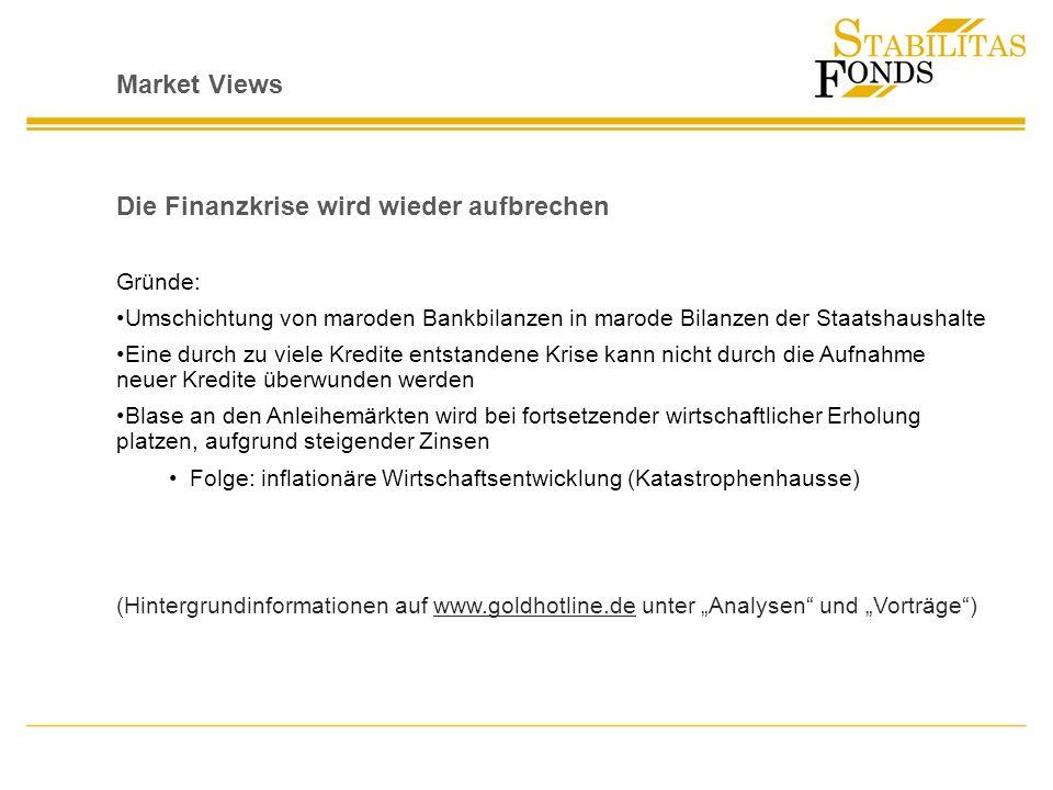 Die Finanzkrise wird wieder aufbrechen