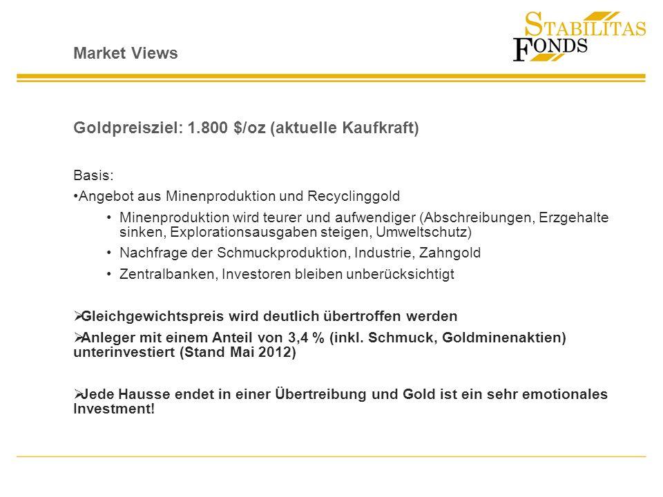 Goldpreisziel: 1.800 $/oz (aktuelle Kaufkraft)