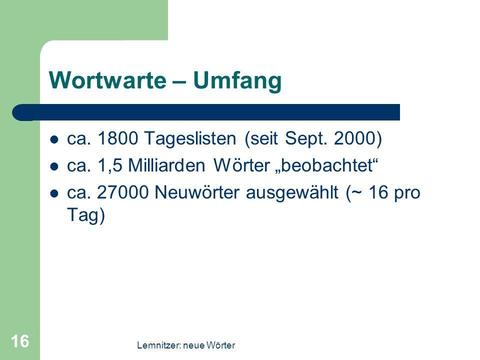 Wortwarte – Umfang ca. 1800 Tageslisten (seit Sept. 2000)