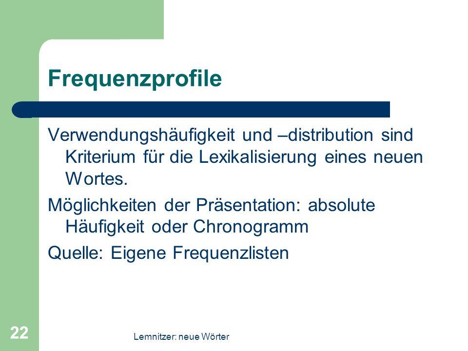 Frequenzprofile Verwendungshäufigkeit und –distribution sind Kriterium für die Lexikalisierung eines neuen Wortes.