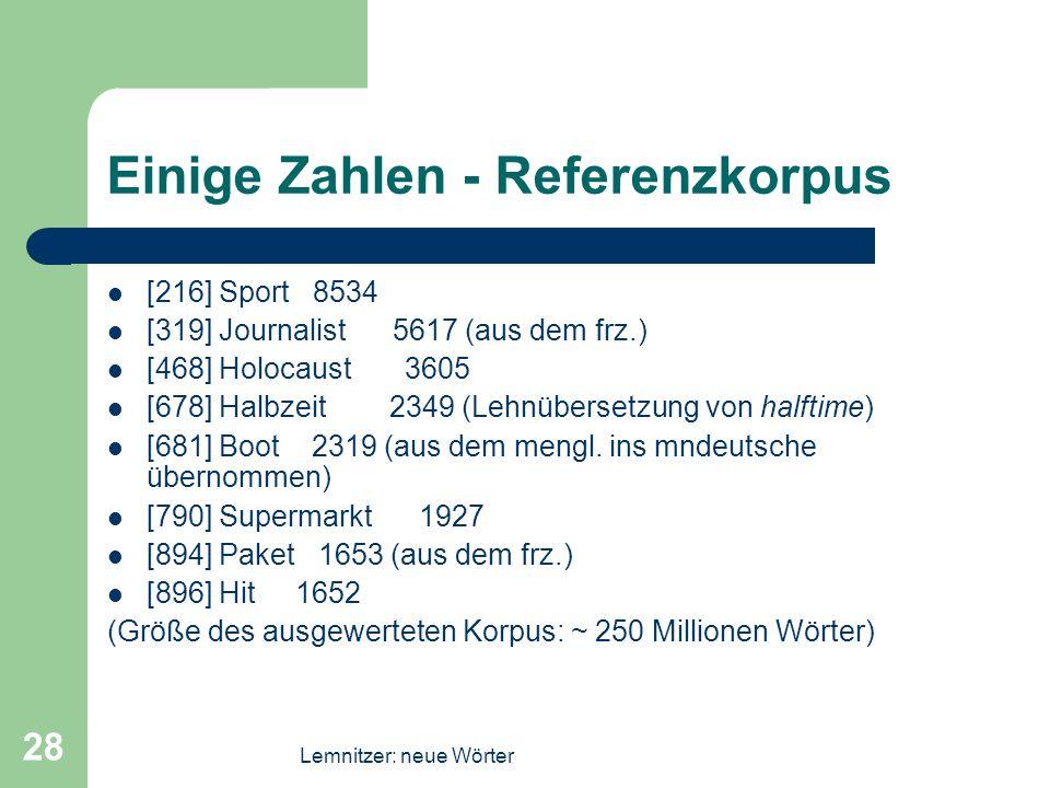 Einige Zahlen - Referenzkorpus