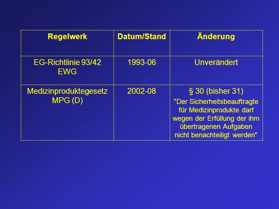 Medizinproduktegesetz MPG (D)