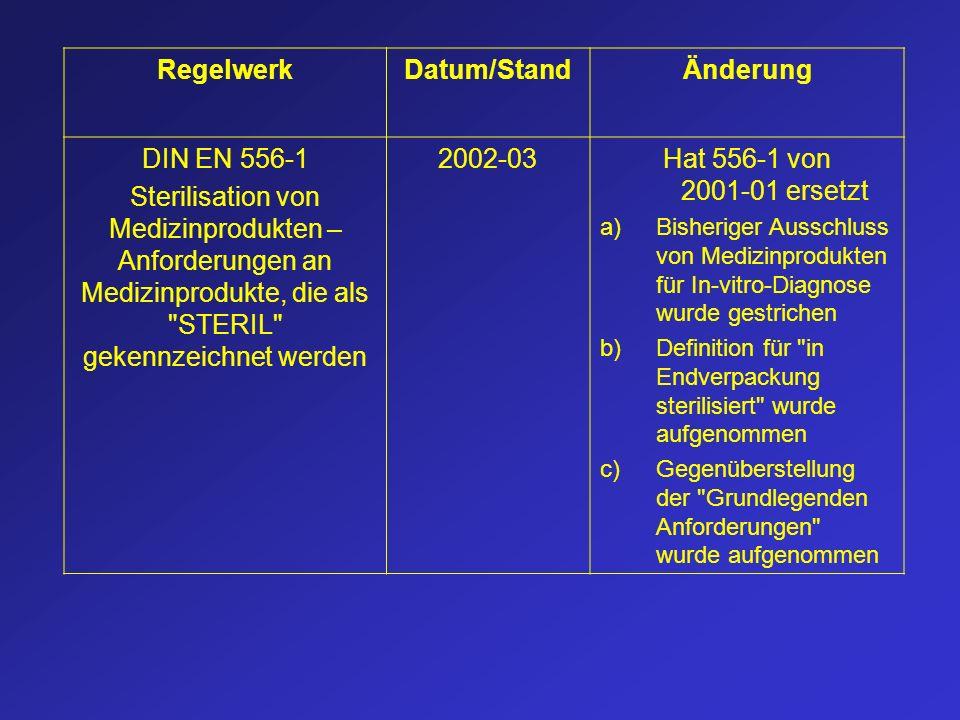 Regelwerk Datum/Stand Änderung