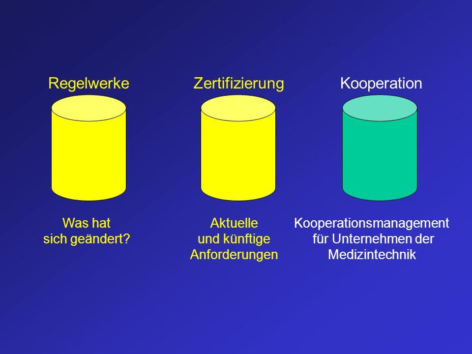 Regelwerke Zertifizierung Kooperation Was hat sich geändert