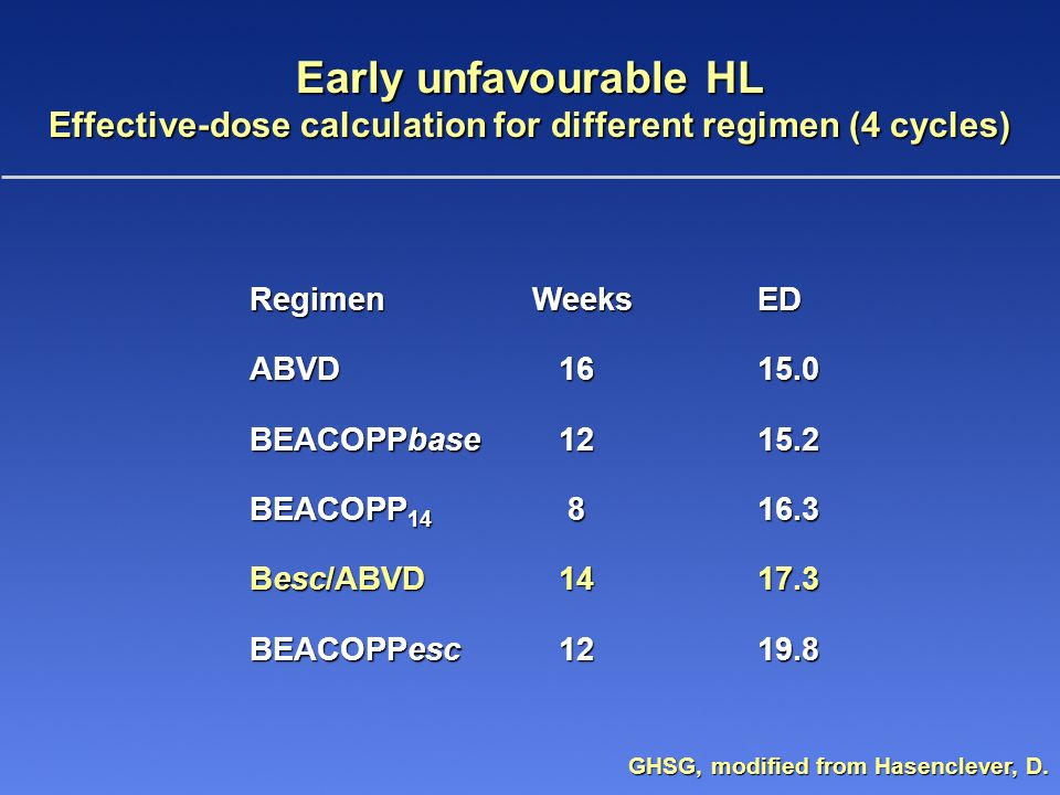 Early unfavourable HL Effective-dose calculation for different regimen (4 cycles) Regimen Weeks ED.