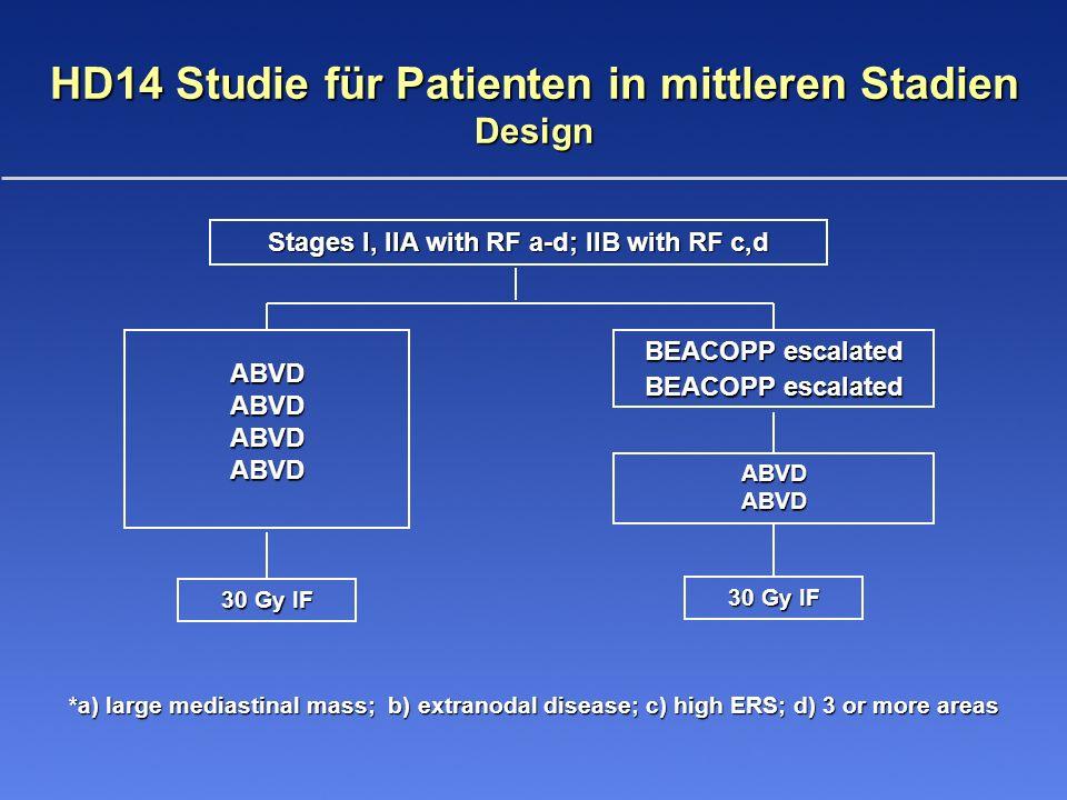 HD14 Studie für Patienten in mittleren Stadien