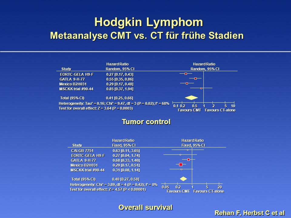 Hodgkin Lymphom Metaanalyse CMT vs. CT für frühe Stadien