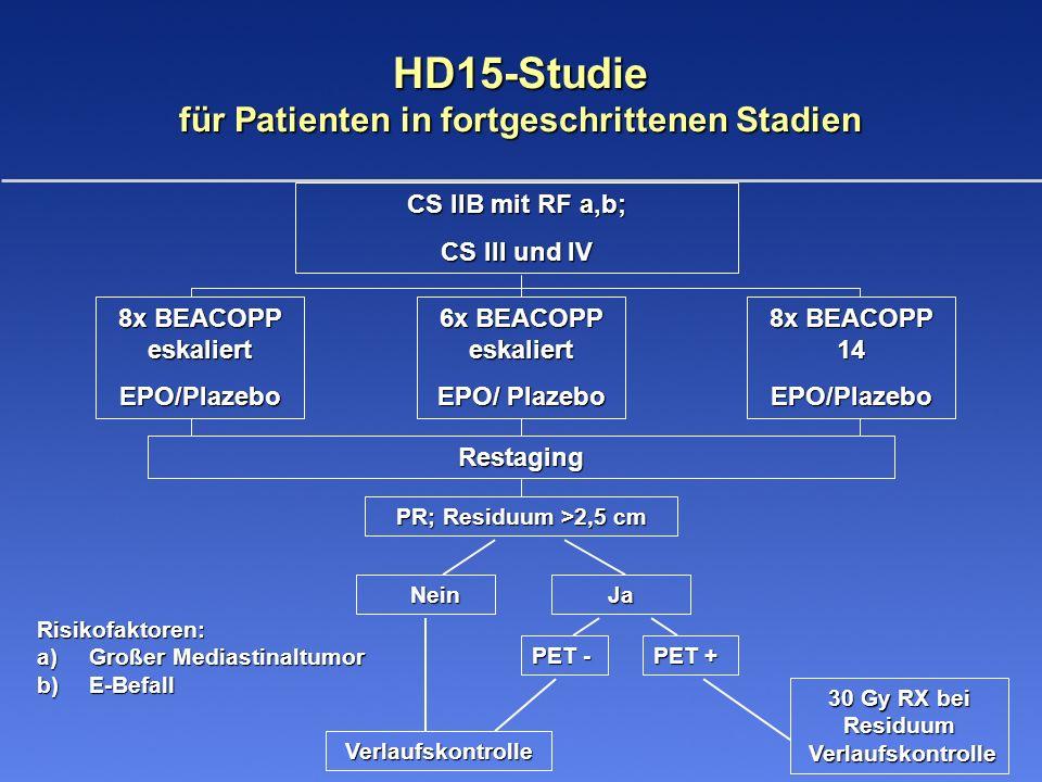 HD15-Studie für Patienten in fortgeschrittenen Stadien