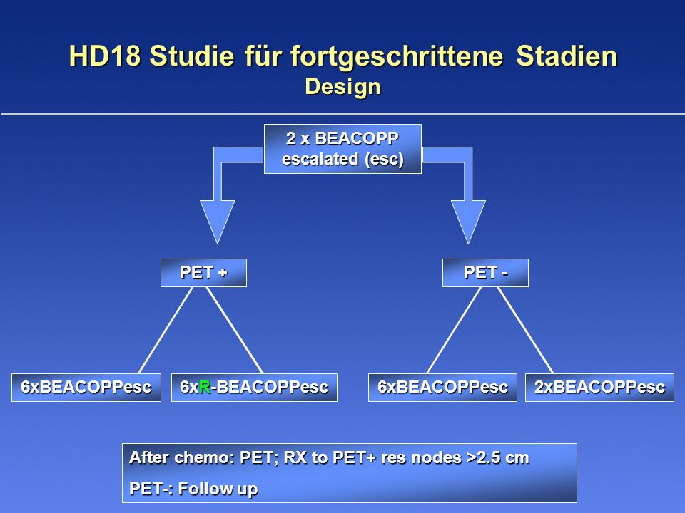 HD18 Studie für fortgeschrittene Stadien 2 x BEACOPP escalated (esc)